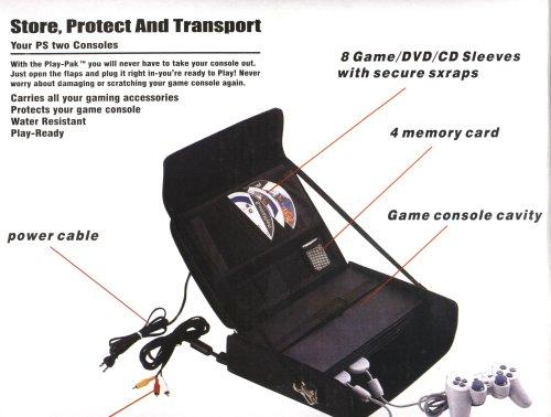 Maleta de transporte para Sony  PsTwo (playstation finita) - Bolsa de transporte para PsTwo (playstation finita). Con capacidad para la consola, cables y  fuente alimentacion . Ya puedes llevarte tu pstwo a donde quieras.